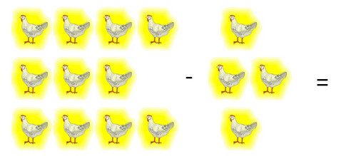 Subtraction of chickens