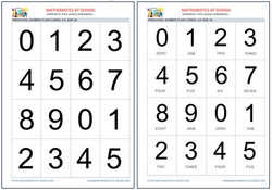 image relating to Free Printable Multiplication Flash Cards Pdf referred to as Preschool math flash playing cards