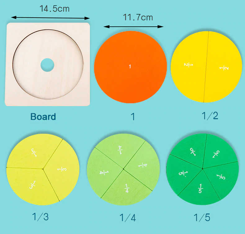 Preschool Circular Mathematics Fraction Board Division Teaching Aids Montessori Education Math Toy Children Learning tool Toy , picture 1
