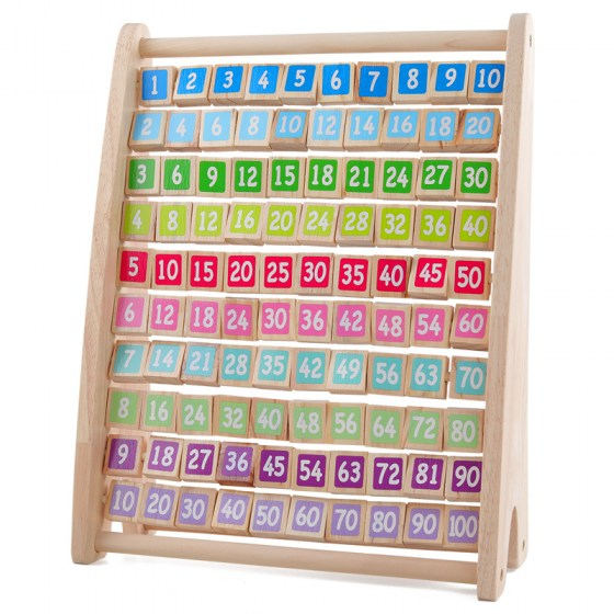 Kids Wooden Multiplication Table Toy. Baby Early Educational Set. Arithmetic and Math Teaching Aids For Children.