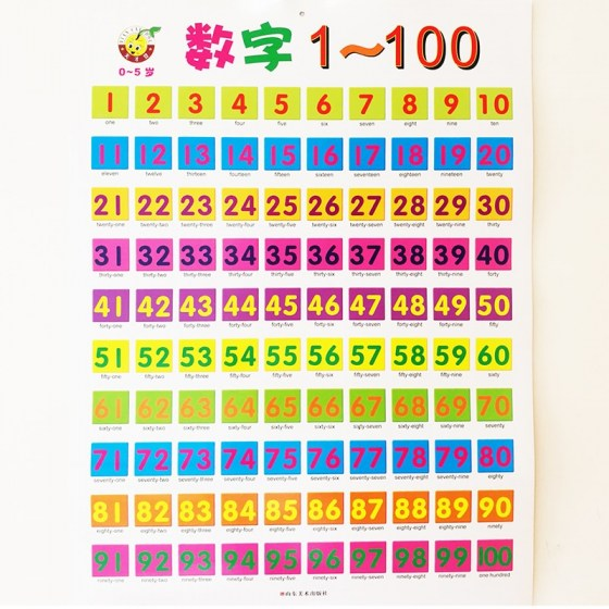 1-100 Numbers with English & Addition Subtraction( Under 20) Wall Chart. Two sides Early Learning & Education Chart 23x17in.