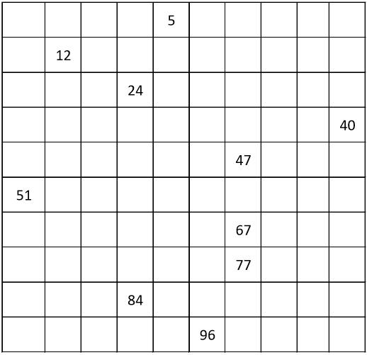 GRADE 1 WORKSHEETS: Number chart from 1 to 100, count by 1. 10% filling.