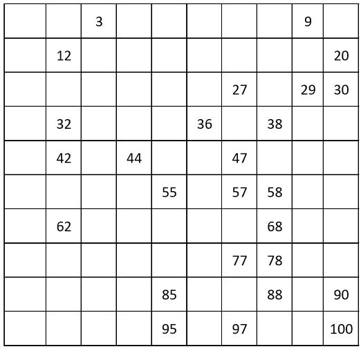 GRADE 1 WORKSHEETS: Number chart from 1 to 100, count by 1. 25% filling.