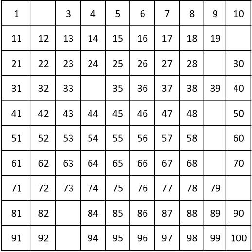 GRADE 1 WORKSHEETS: Number chart from 1 to 100, count by 1. 90% filling.