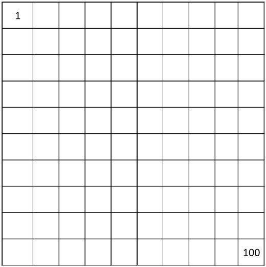 Number charts counting by 1 from 1 to 100 – Count to 100 Worksheet