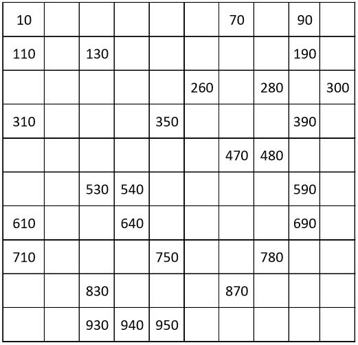 GRADE 1 WORKSHEETS: Number chart from 10 to 1000, count by 10. 25% filling.