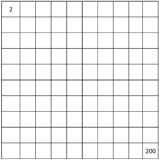 GRADE 1 WORKSHEETS: Number chart from 2 to 200, count by 2, even numbers. Empty chart.
