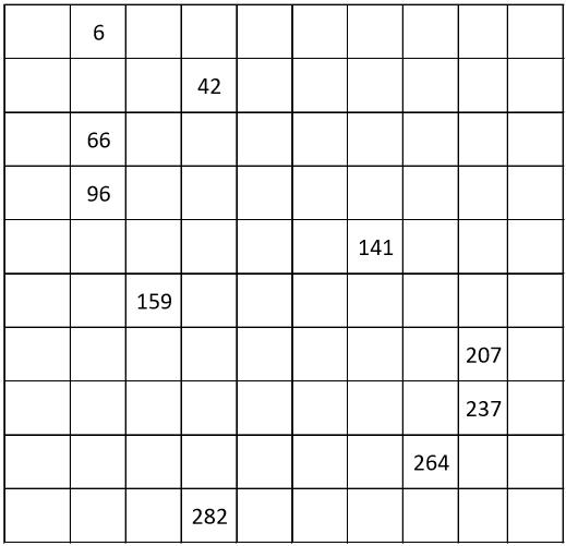 GRADE 1 WORKSHEETS: Number chart from 3 to 300, count by 3. 10% filling.