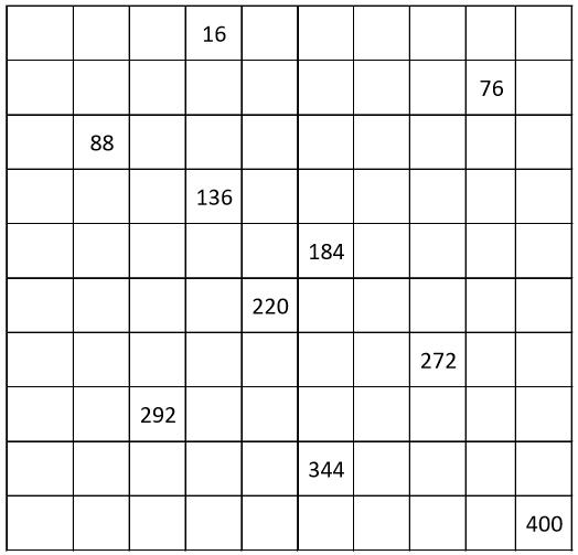 GRADE 1 WORKSHEETS: Number chart from 4 to 400, count by 4. 10% filling.
