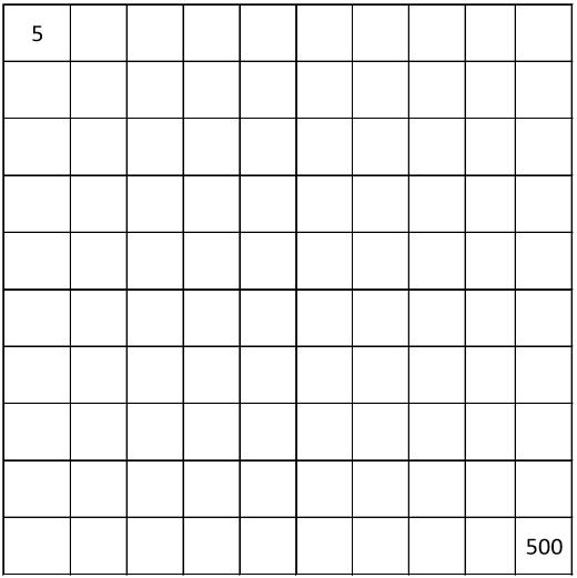 GRADE 1 WORKSHEETS: Number chart from 5 to 500, count by 5. Empty chart.