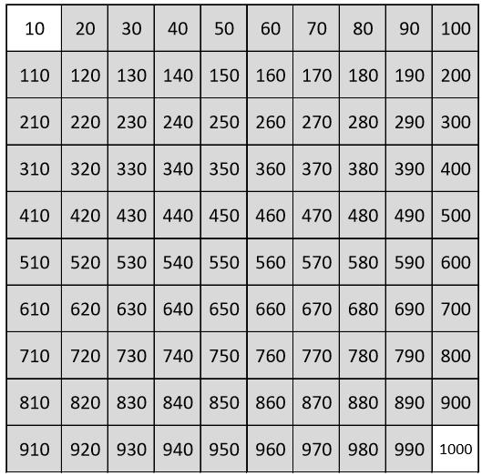 Worksheets Number Chart 1000 number charts counting from 1 to 1000 empty grade worksheets by 123