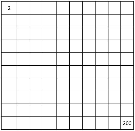 GRADE 1 WORKSHEETS: Counting from 1 to 1000 by 1,2,3,4,5, 10, odd or even numbers.
