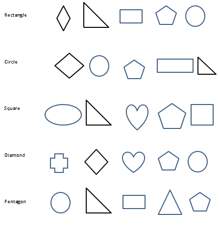 photo relating to Printable Shapes for Preschoolers known as Form Worksheet For Kindergarten - 1000 shots more than styles